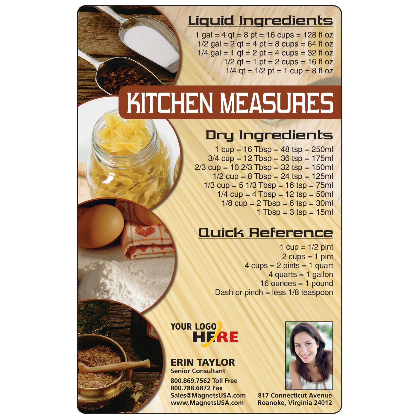 Kitchen Measures Bubbles