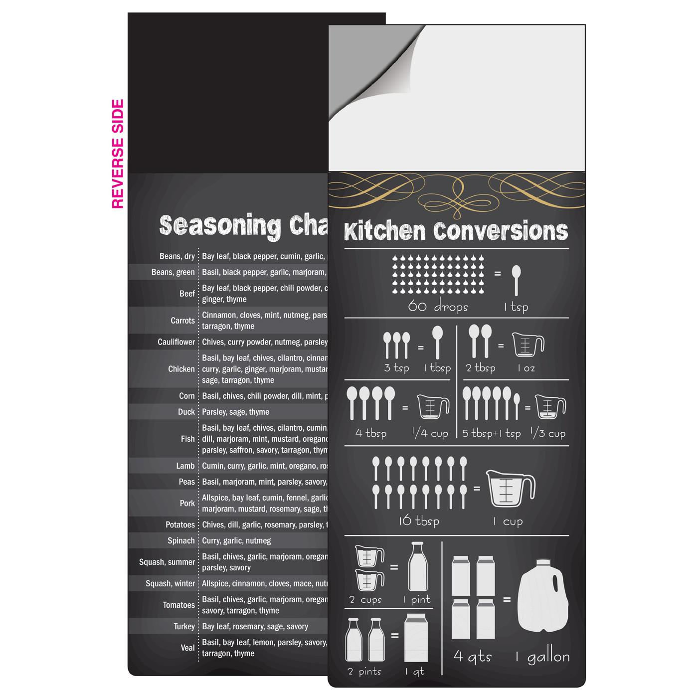 Kitchen Conversions Magnet Card