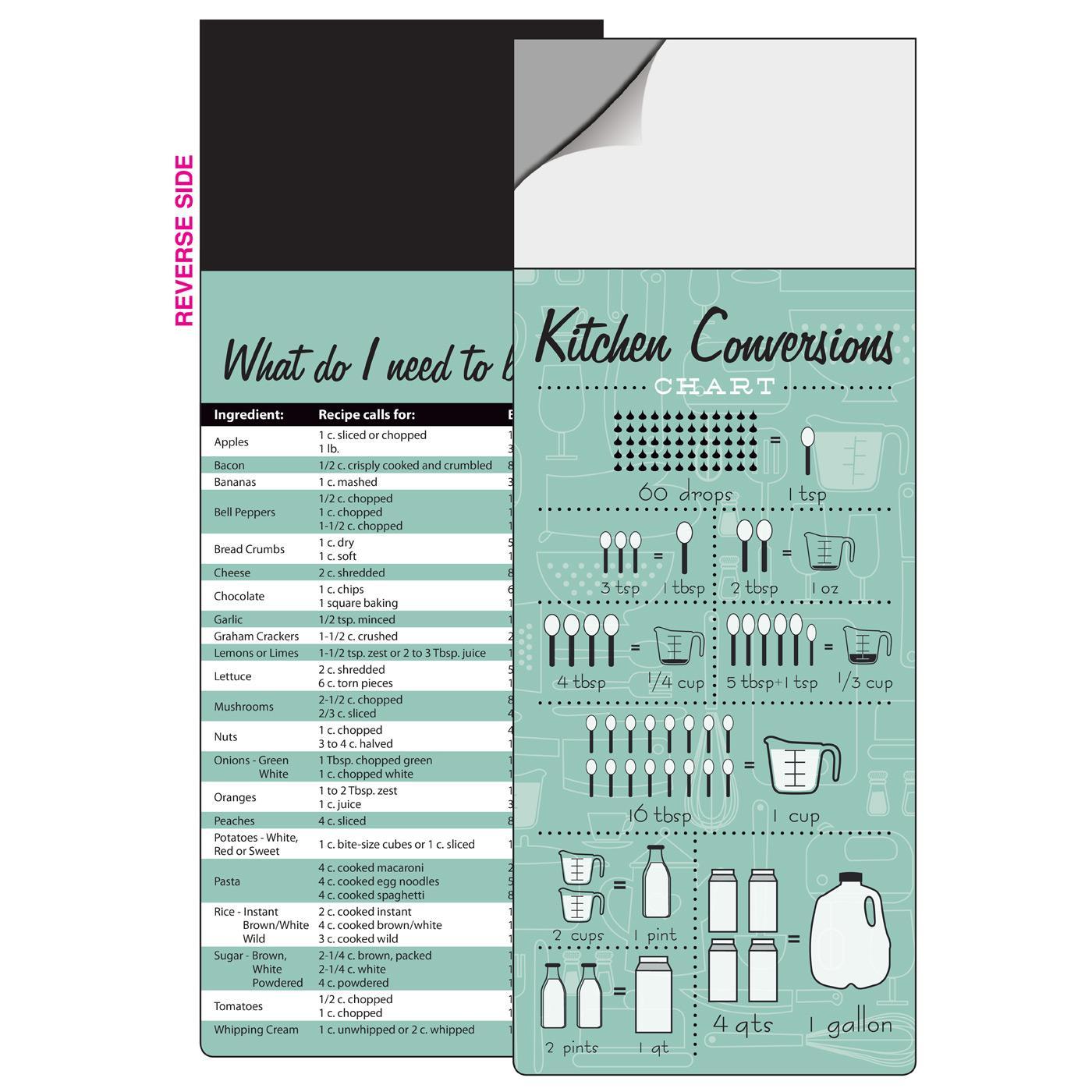 Kitchen Conversions Peel 'n Stick
